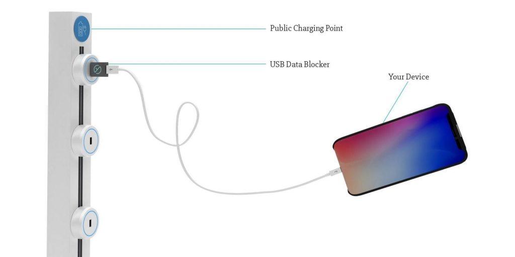 USB data blocker branded with logo